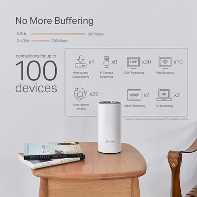 AC1200 Whole-Home Hybrid Mesh Wi-Fi System with Powerline Qualcomm CPU 867Mbps at 5GHz+300Mbps at 2.4GHz AV1000 Powerline HomePlug